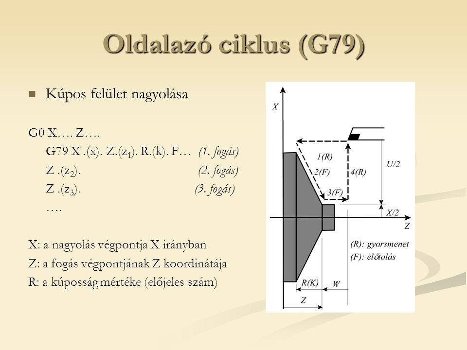 Oldalazó ciklus (G79) Kúpos felület nagyolása G0 X…. Z….