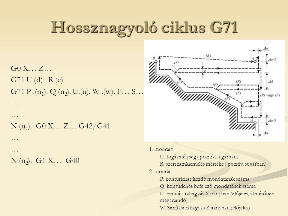 Hossznagyoló ciklus G71 G0 X… Z… G71 U.(d). R.(e)