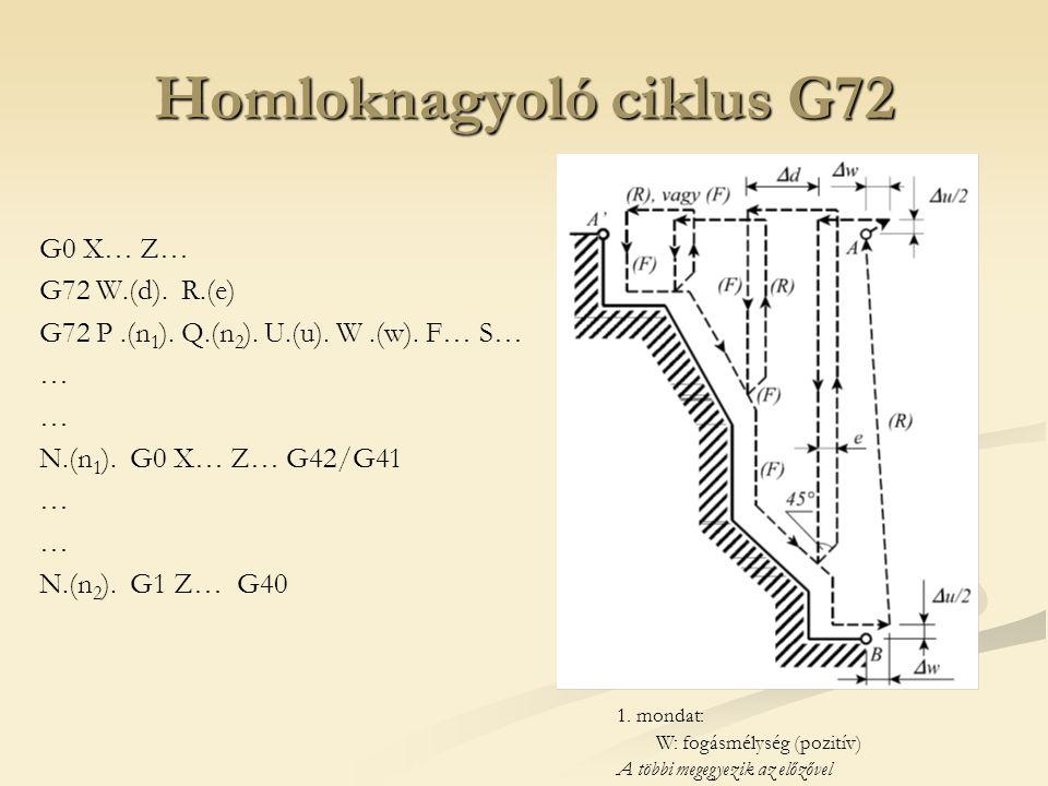 Homloknagyoló ciklus G72