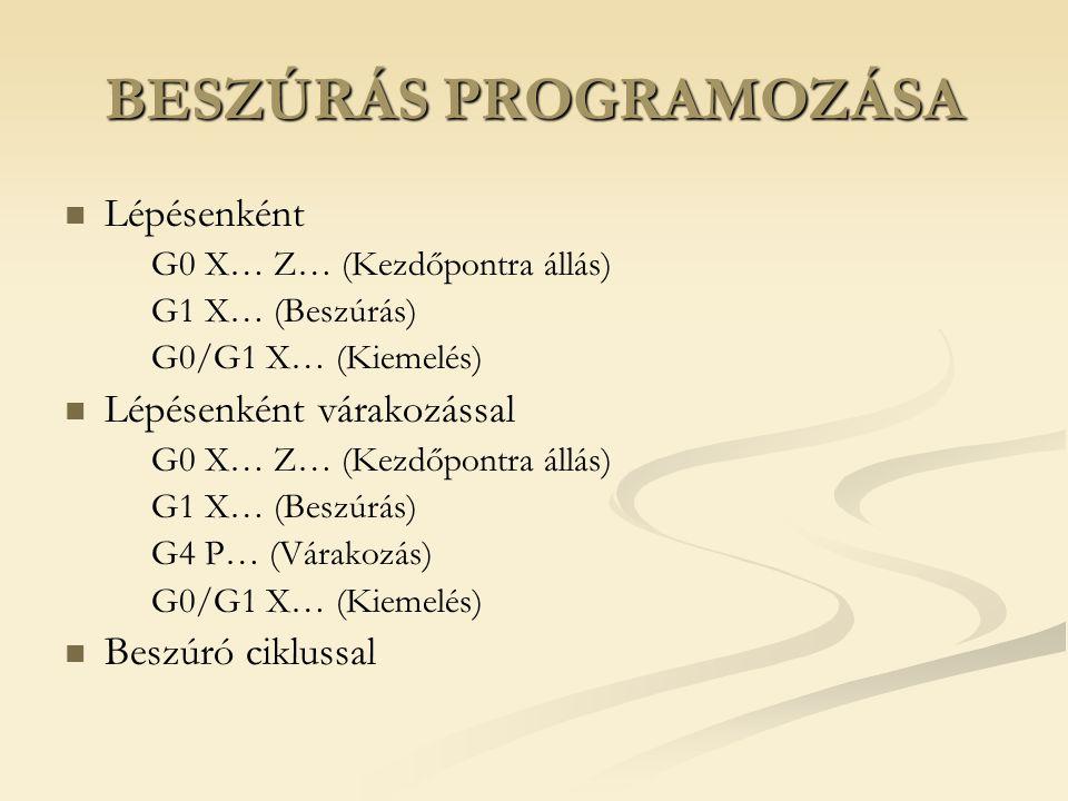 BESZÚRÁS PROGRAMOZÁSA