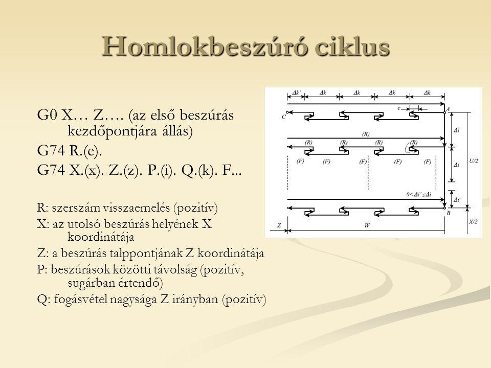 Homlokbeszúró ciklus G0 X… Z…. (az első beszúrás kezdőpontjára állás)