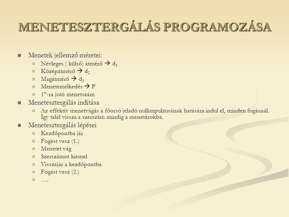 MENETESZTERGÁLÁS PROGRAMOZÁSA