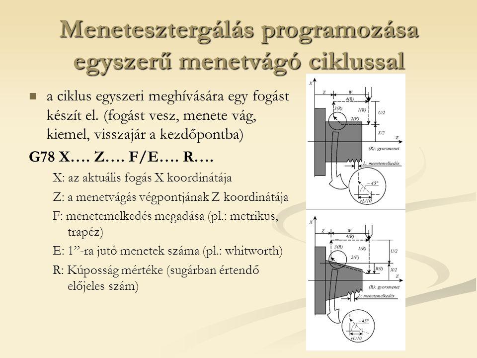 Menetesztergálás programozása egyszerű menetvágó ciklussal