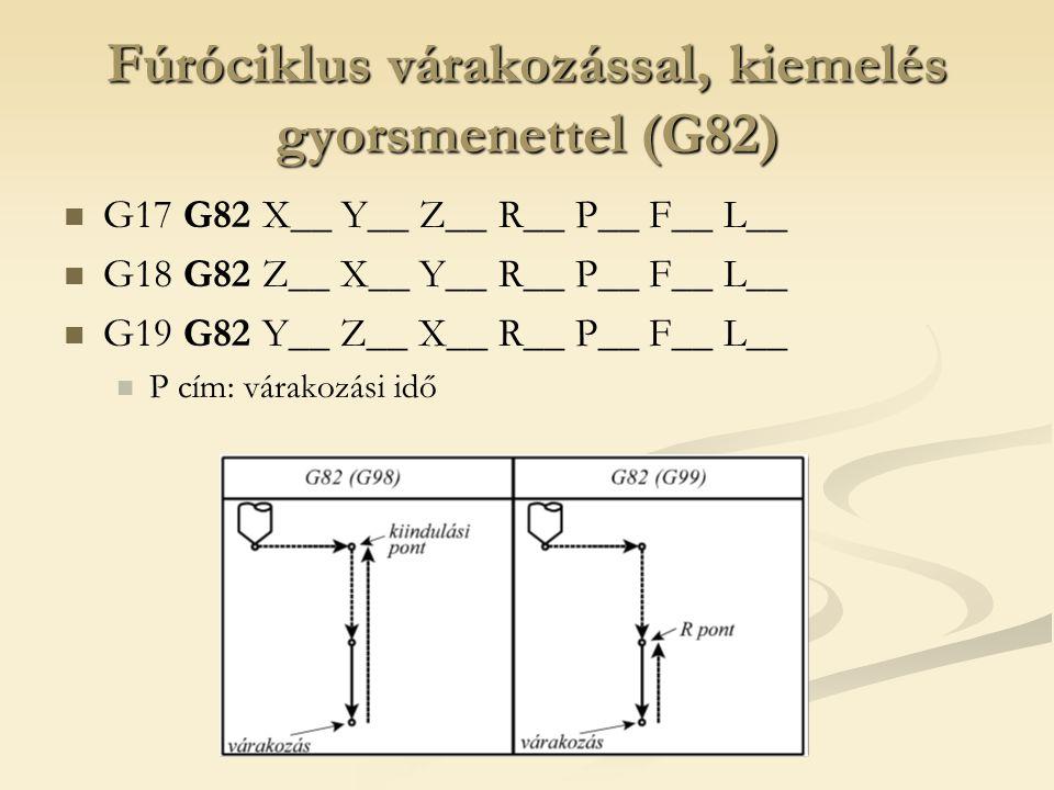 Fúróciklus várakozással, kiemelés gyorsmenettel (G82)