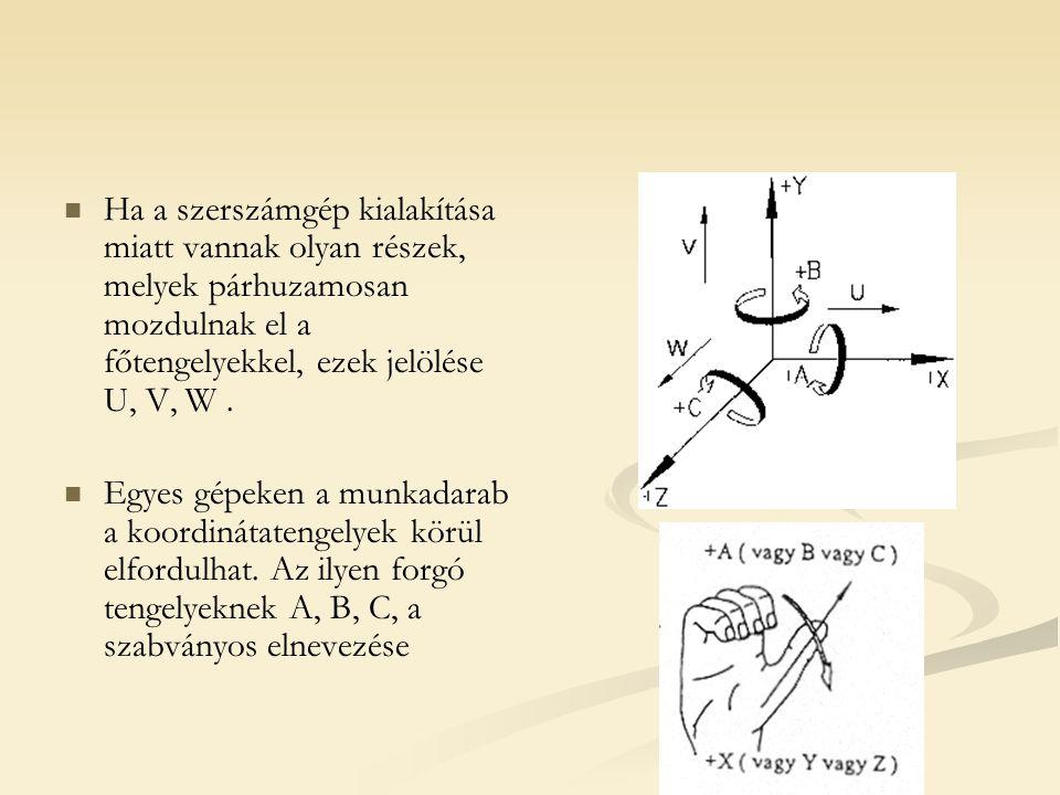 Ha a szerszámgép kialakítása miatt vannak olyan részek, melyek párhuzamosan mozdulnak el a főtengelyekkel, ezek jelölése U, V, W .