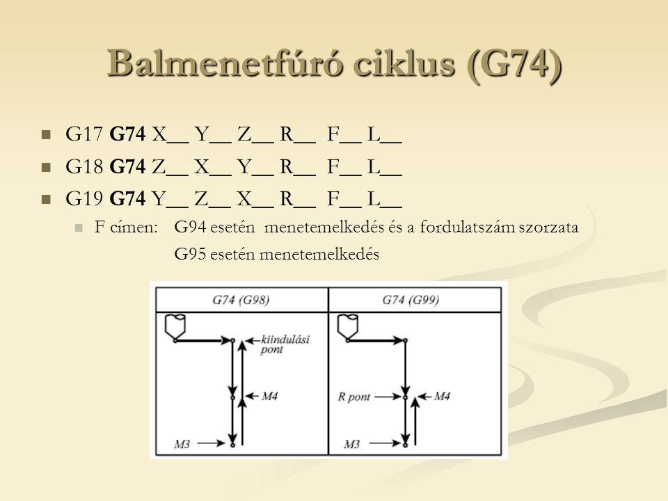Balmenetfúró ciklus (G74)
