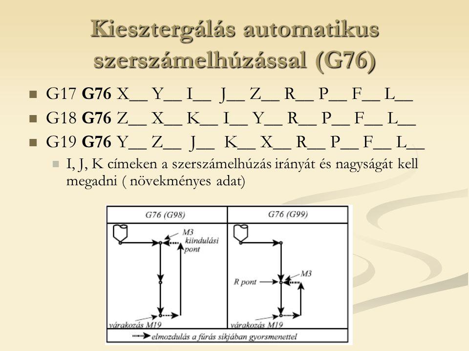 Kiesztergálás automatikus szerszámelhúzással (G76)