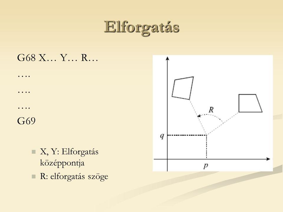 Elforgatás G68 X… Y… R… …. G69 X, Y: Elforgatás középpontja