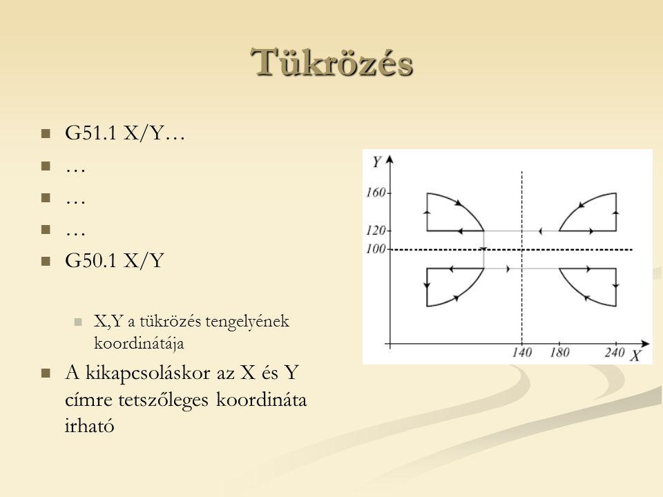 Tükrözés G51.1 X/Y… … G50.1 X/Y. X,Y a tükrözés tengelyének koordinátája.