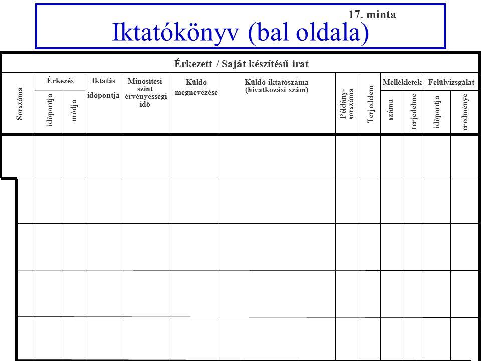Iktatókönyv (bal oldala)