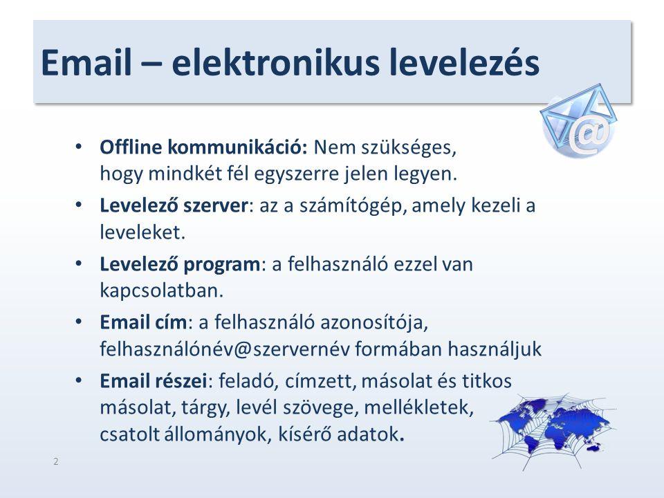Email – elektronikus levelezés