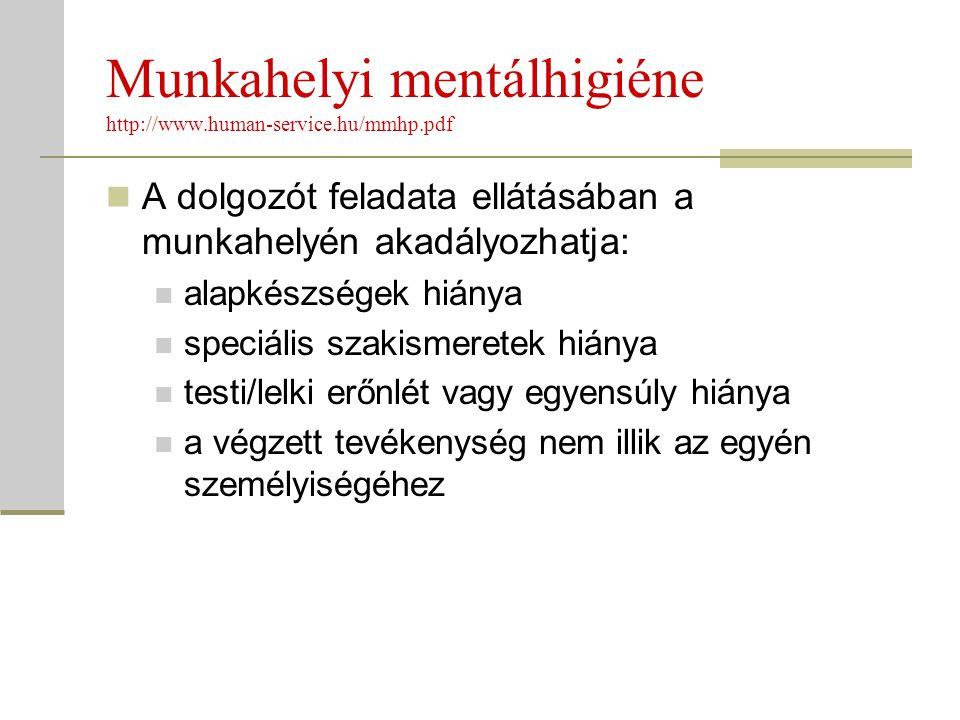 Munkahelyi mentálhigiéne http://www.human-service.hu/mmhp.pdf