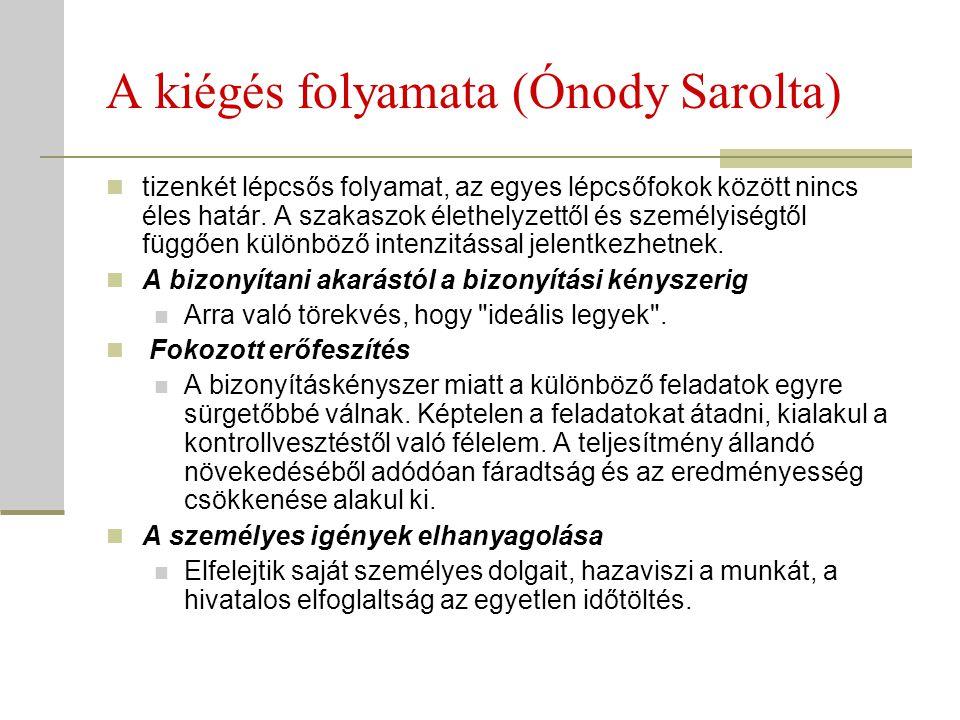A kiégés folyamata (Ónody Sarolta)