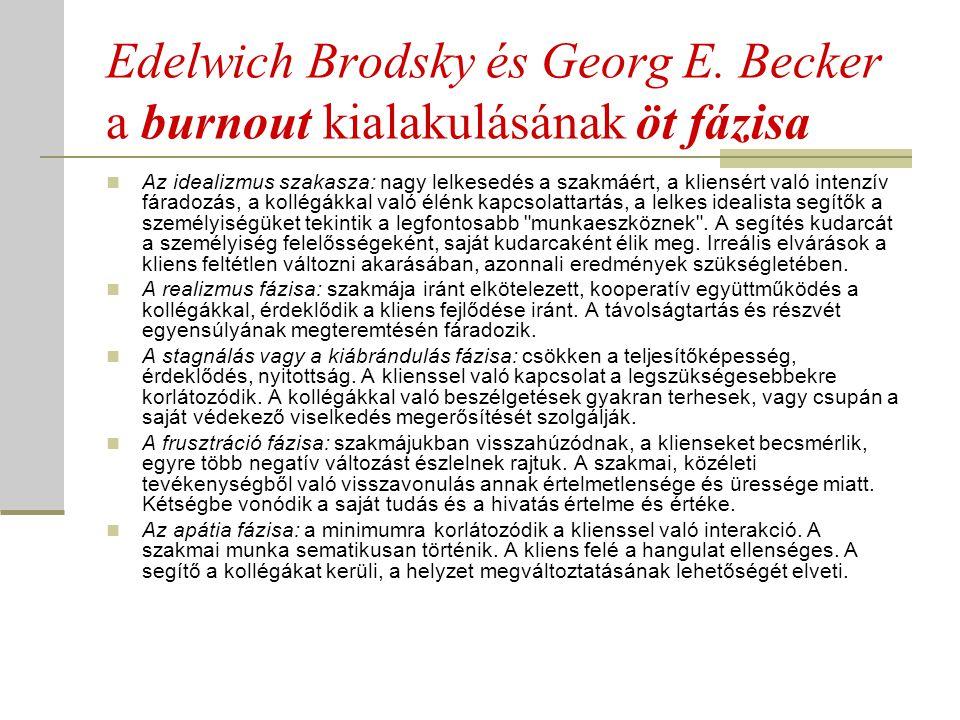 Edelwich Brodsky és Georg E. Becker a burnout kialakulásának öt fázisa