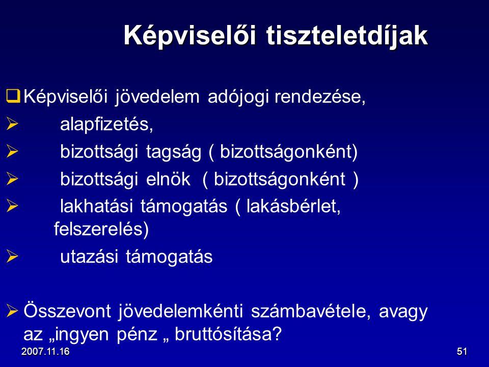Képviselői tiszteletdíjak