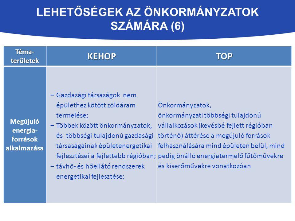 Lehetőségek az Önkormányzatok számára (6)