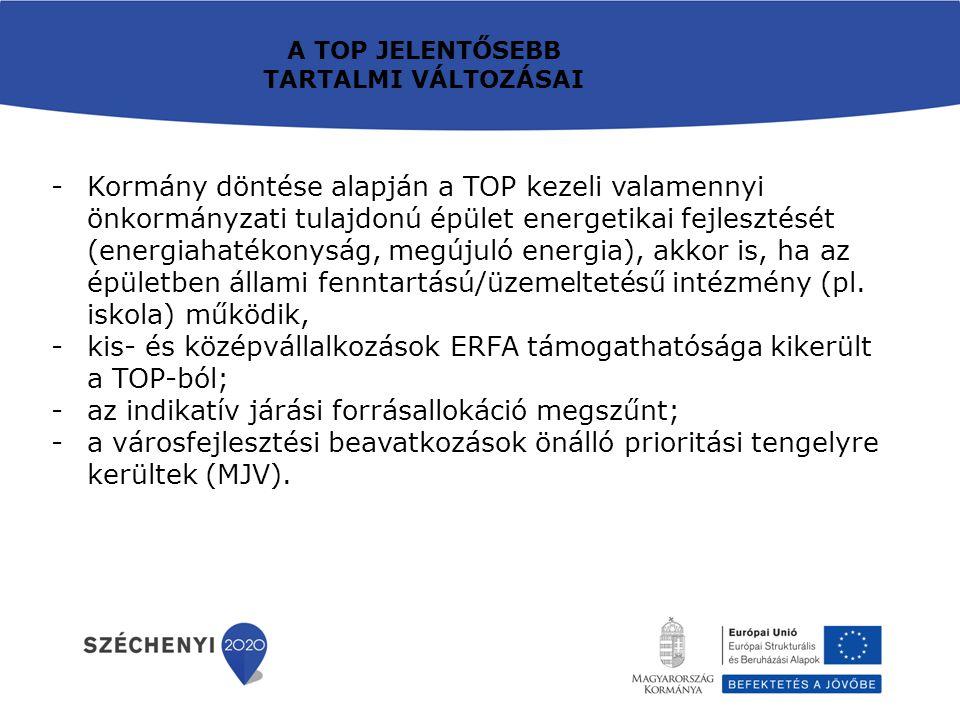 kis- és középvállalkozások ERFA támogathatósága kikerült a TOP-ból;