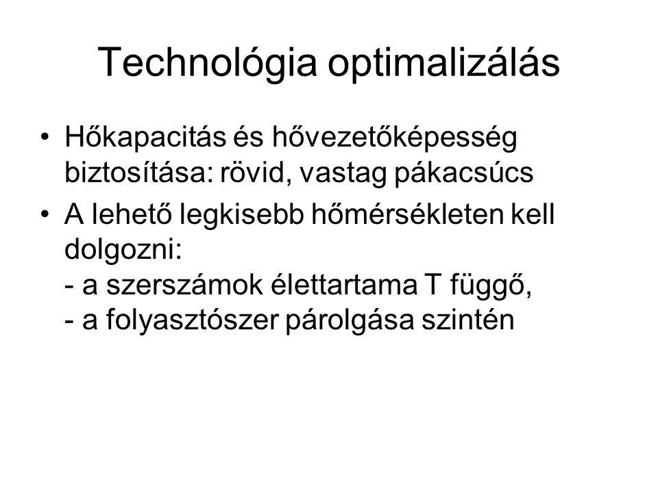 Technológia optimalizálás