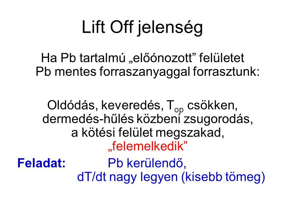 """Lift Off jelenség Ha Pb tartalmú """"előónozott felületet Pb mentes forraszanyaggal forrasztunk:"""