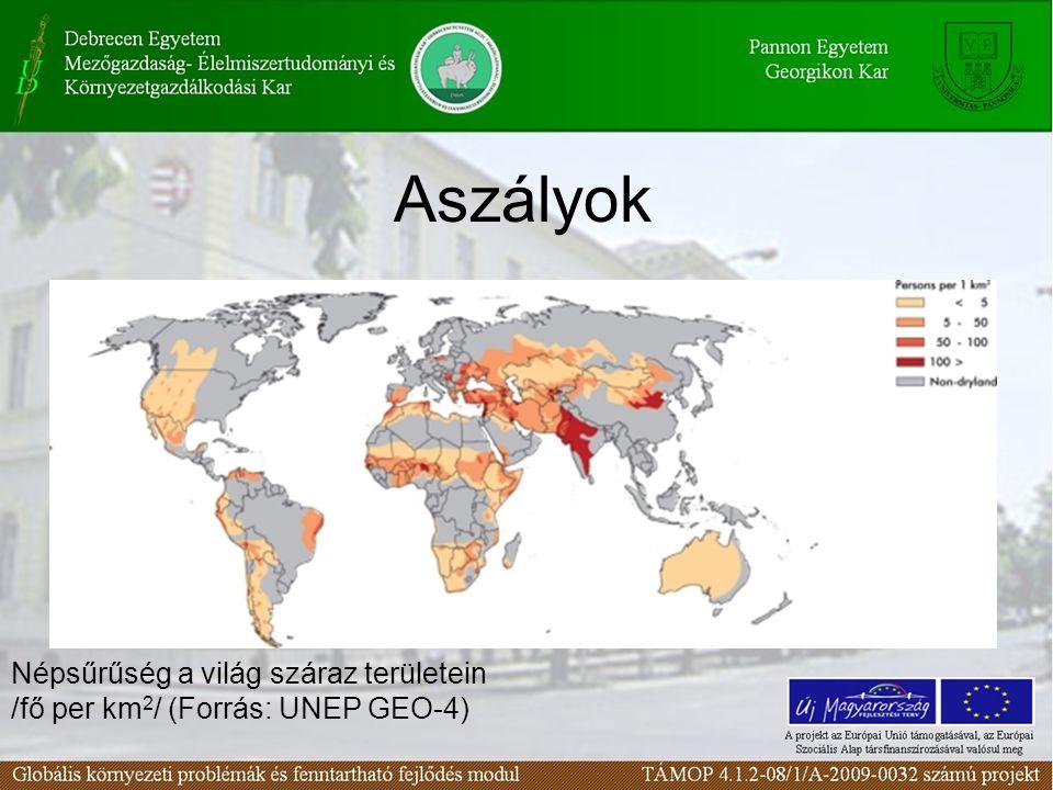Aszályok Népsűrűség a világ száraz területein