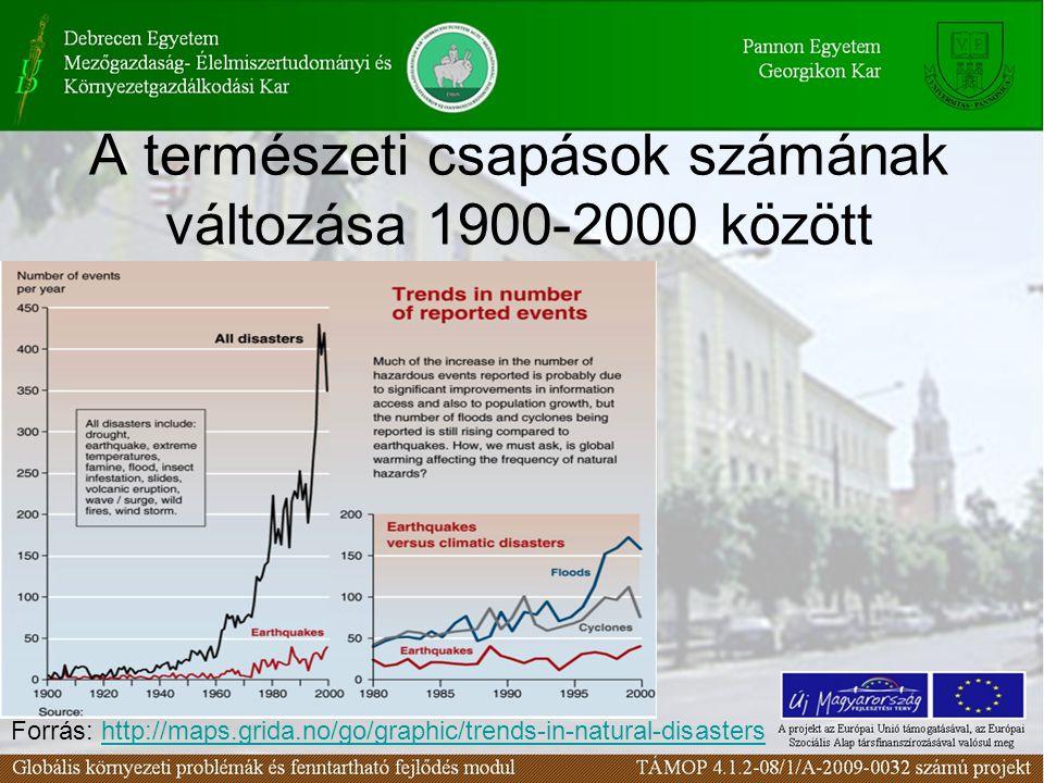 A természeti csapások számának változása 1900-2000 között