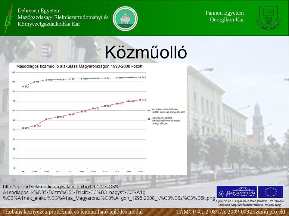 Közműolló http://upload.wikimedia.org/wikipedia/hu/0/01/M%C3%