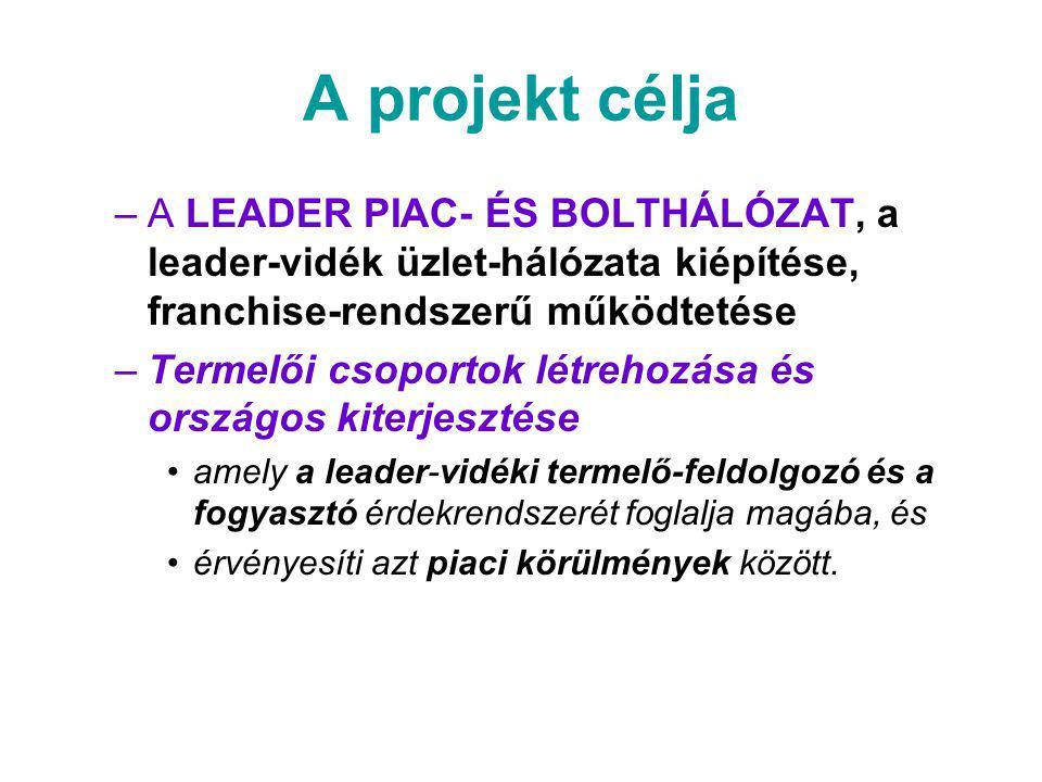 A projekt célja A LEADER PIAC- ÉS BOLTHÁLÓZAT, a leader-vidék üzlet-hálózata kiépítése, franchise-rendszerű működtetése.