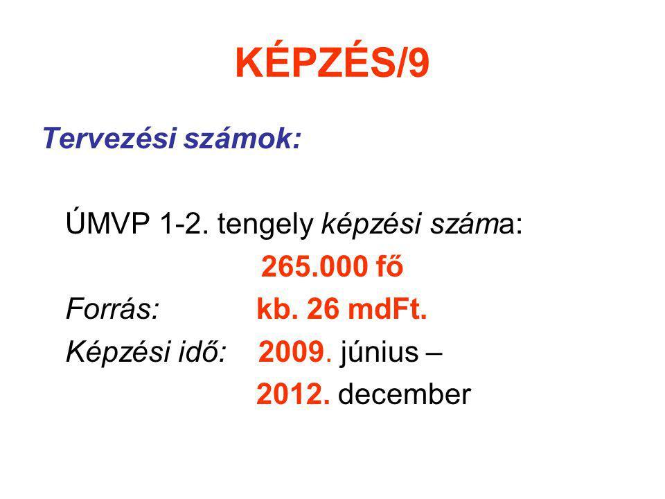 KÉPZÉS/9 Tervezési számok: ÚMVP 1-2. tengely képzési száma: 265.000 fő