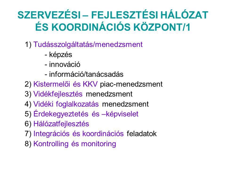 SZERVEZÉSI – FEJLESZTÉSI HÁLÓZAT ÉS KOORDINÁCIÓS KÖZPONT/1