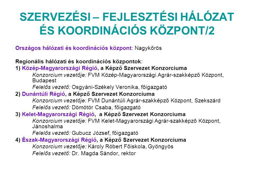 SZERVEZÉSI – FEJLESZTÉSI HÁLÓZAT ÉS KOORDINÁCIÓS KÖZPONT/2