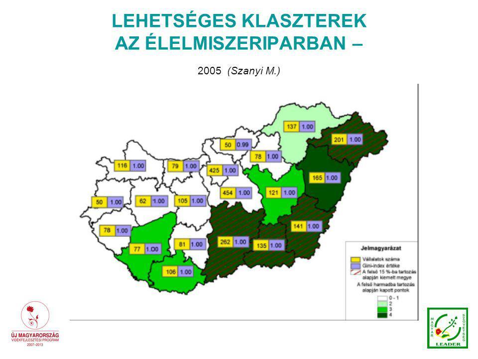 LEHETSÉGES KLASZTEREK AZ ÉLELMISZERIPARBAN – 2005 (Szanyi M.)