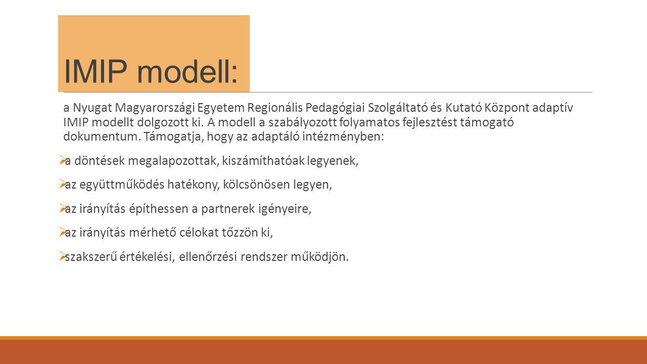 IMIP modell: