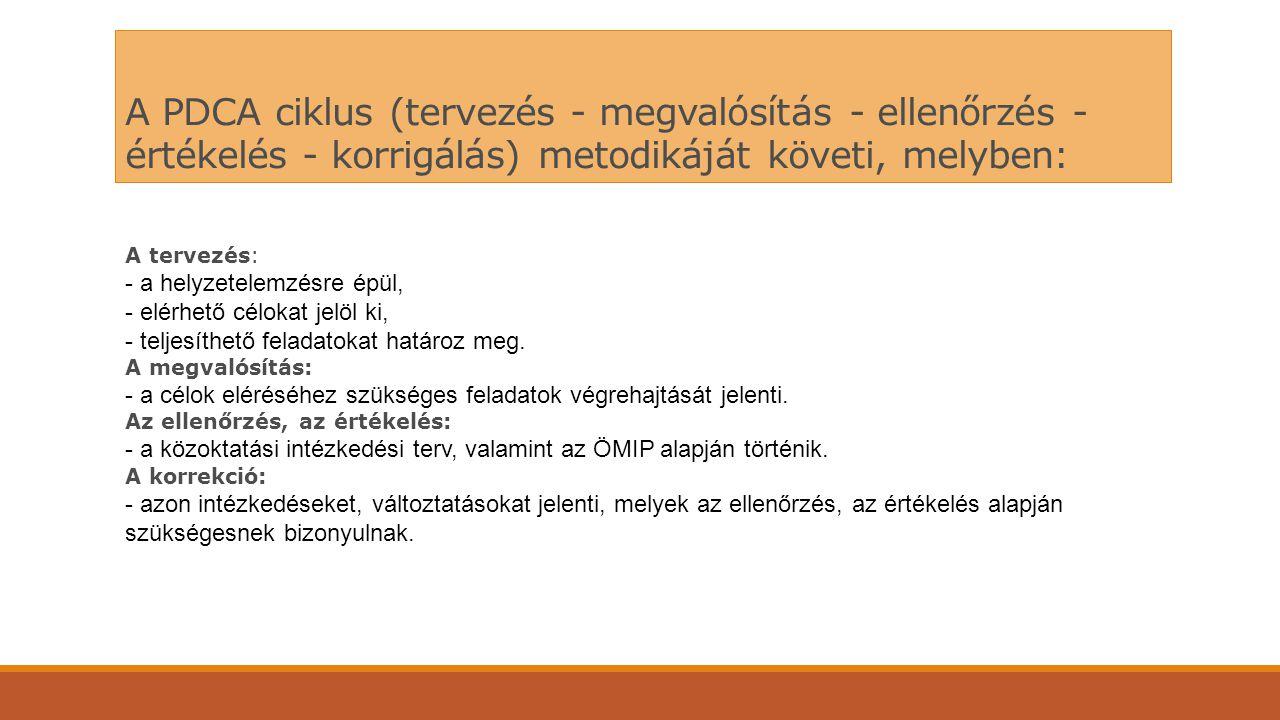 A PDCA ciklus (tervezés - megvalósítás - ellenőrzés - értékelés - korrigálás) metodikáját követi, melyben: