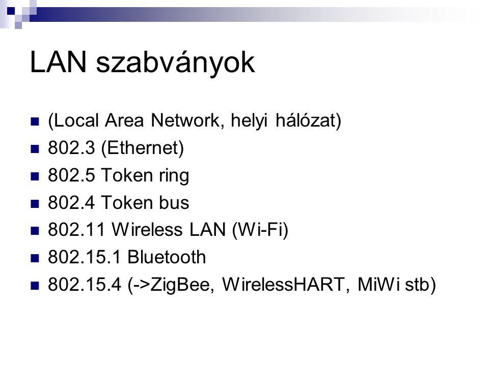 LAN szabványok (Local Area Network, helyi hálózat) 802.3 (Ethernet)