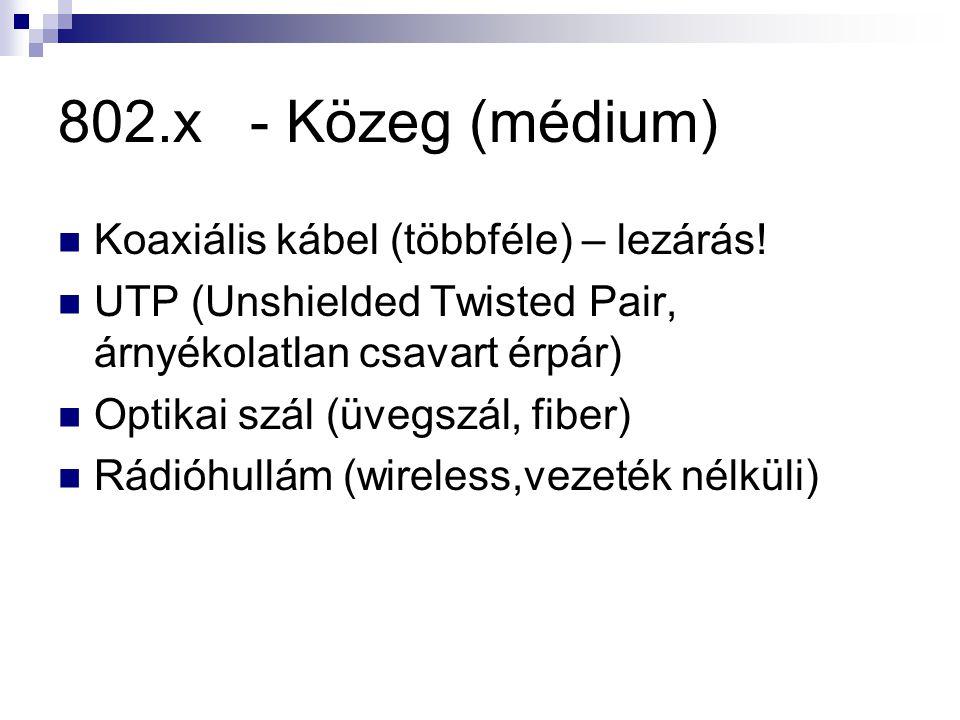 802.x - Közeg (médium) Koaxiális kábel (többféle) – lezárás!
