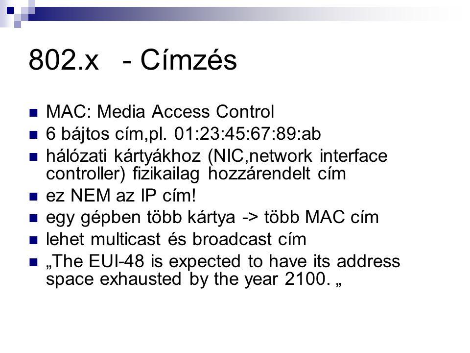802.x - Címzés MAC: Media Access Control
