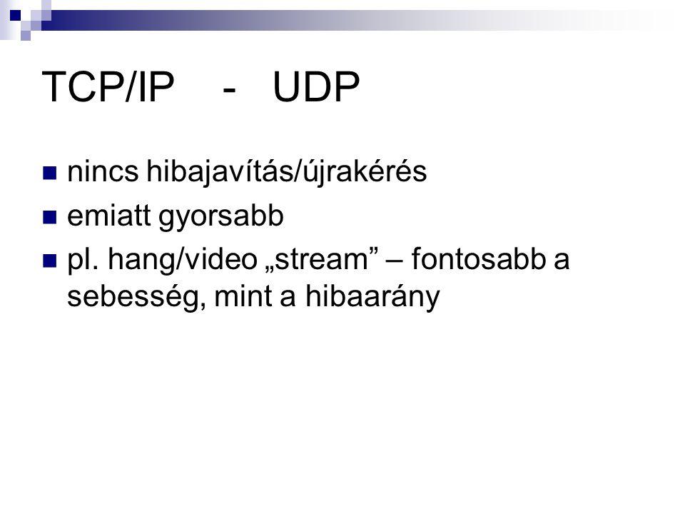 TCP/IP - UDP nincs hibajavítás/újrakérés emiatt gyorsabb