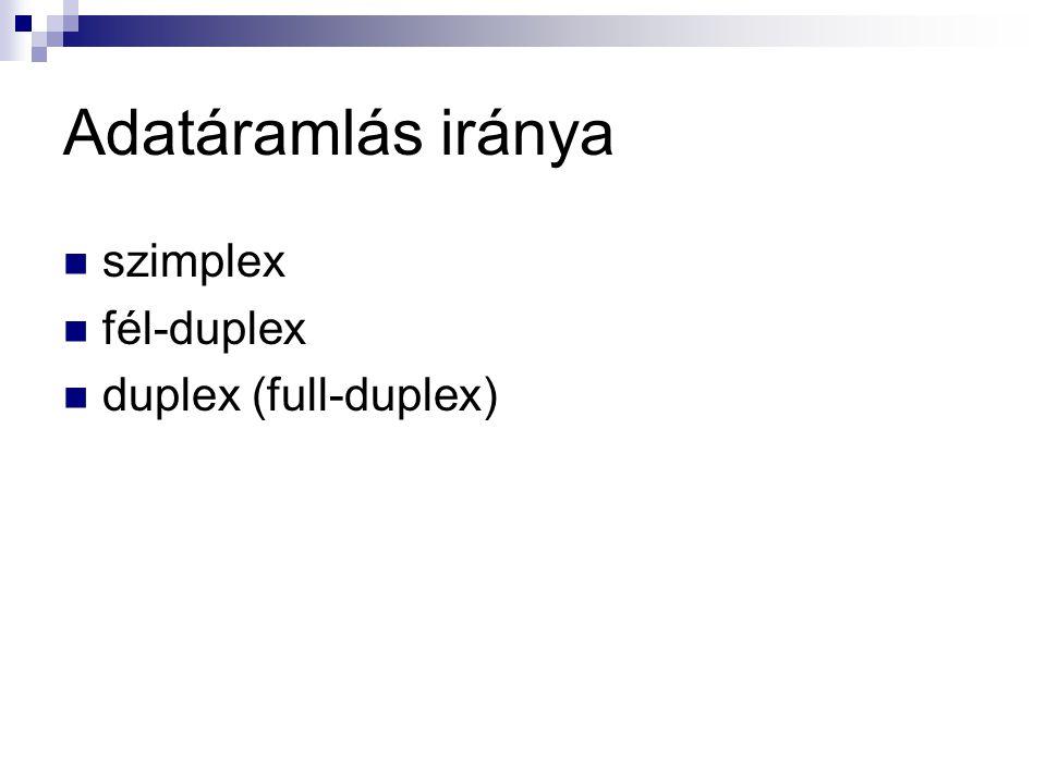 Adatáramlás iránya szimplex fél-duplex duplex (full-duplex)