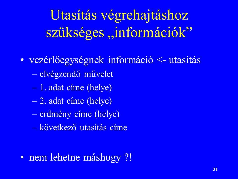 """Utasítás végrehajtáshoz szükséges """"információk"""