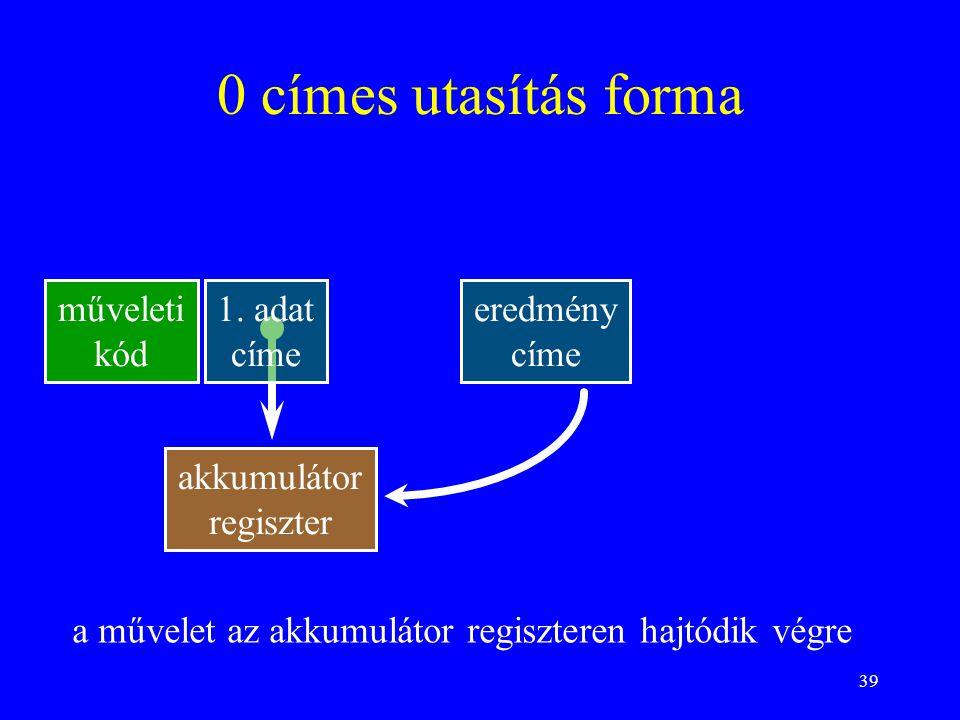0 címes utasítás forma műveleti kód 1. adat címe eredmény címe