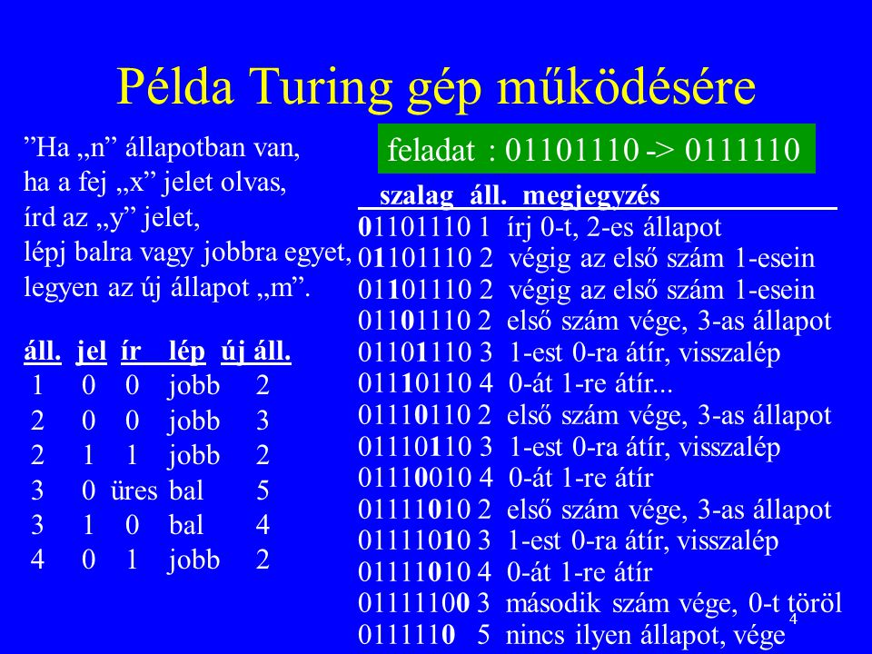 Példa Turing gép működésére