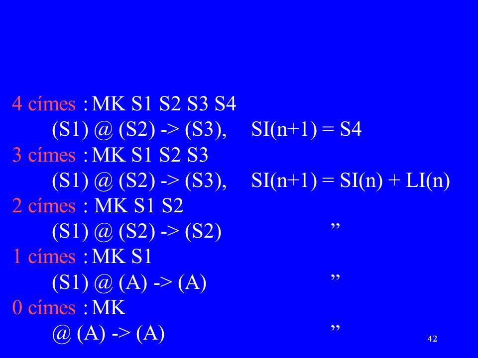 4 címes : MK S1 S2 S3 S4 (S1) @ (S2) -> (S3), SI(n+1) = S4. 3 címes : MK S1 S2 S3. (S1) @ (S2) -> (S3), SI(n+1) = SI(n) + LI(n)