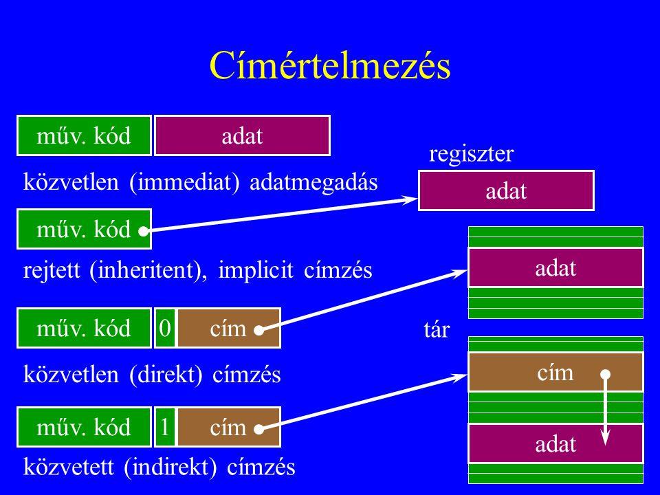 Címértelmezés műv. kód adat regiszter közvetlen (immediat) adatmegadás
