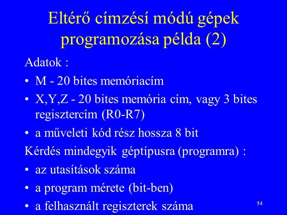Eltérő címzésí módú gépek programozása példa (2)