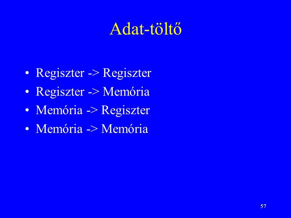 Adat-töltő Regiszter -> Regiszter Regiszter -> Memória