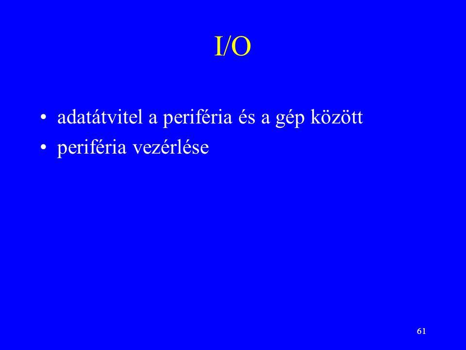 I/O adatátvitel a periféria és a gép között periféria vezérlése