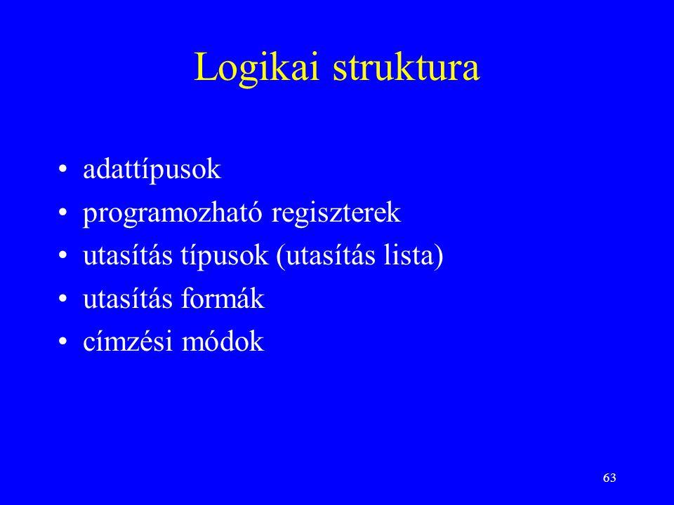 Logikai struktura adattípusok programozható regiszterek