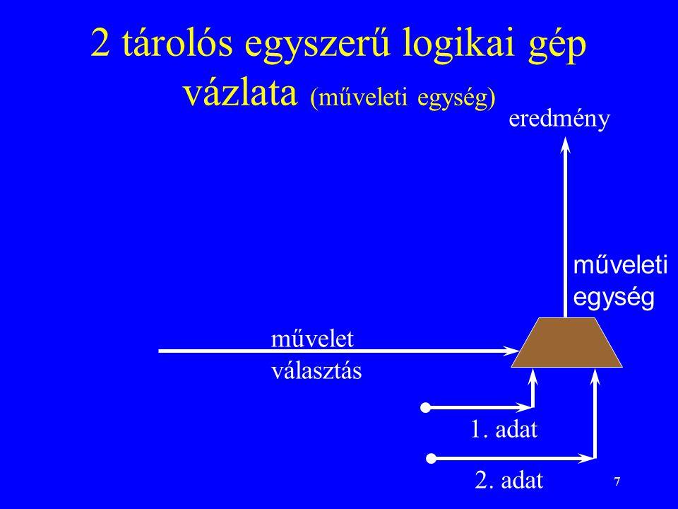 2 tárolós egyszerű logikai gép vázlata (műveleti egység)