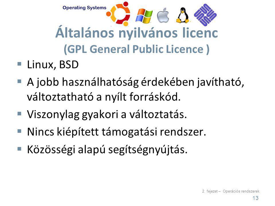 Általános nyilvános licenc (GPL General Public Licence )