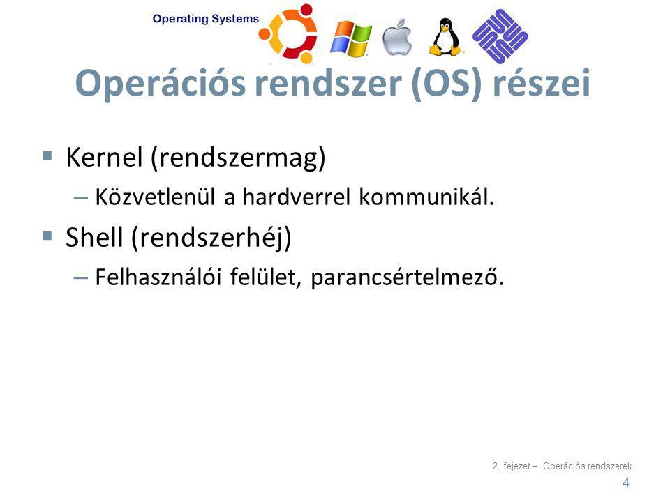 Operációs rendszer (OS) részei